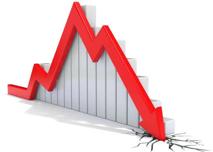 Aumento de impostos no Brasil